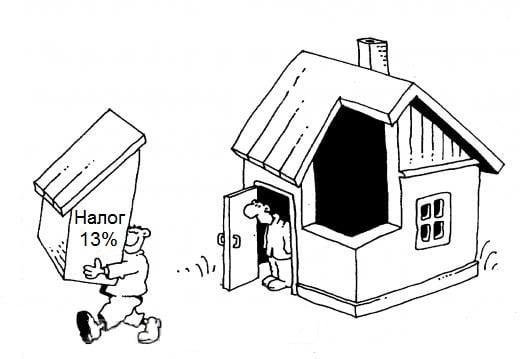 продажа гаража налог на прибыль