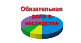 Статья 1149 ГК РФ о праве на обязательную долю в наследстве при завещании